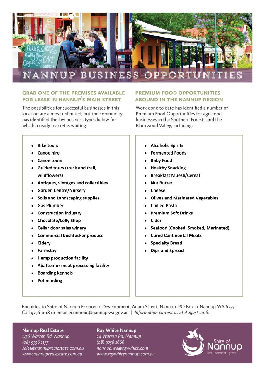 Nannup Business Opportunities